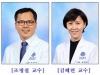 연세암병원, ROS1 돌연변이 폐암 표적 치료제 개발