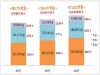 지난해 의약품 유통금액 57조1000억원…전년比 8.9% ↑