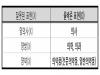 의협, '양의사→의사' '양방→의학·의과' '양약→의약품' 표기 요청