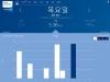 필립스, 드림스테이션 양압기 전용 모바일 수면관리 앱 출시