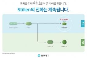 동아ST, 위염치료제 '스티렌 정' 제형 축소