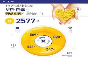 한국화이자제약, '노란단추 캠페인'으로 소외 어르신들에게 희망 전달