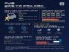 한국인, 양압기 사용 증가했지만 글로벌 사용률에는 여전히 못 미쳐