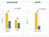 GSK 신플로릭스, 국내 영유아 급성중이염 효과적 예방
