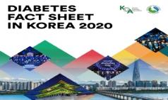 대한당뇨병학회, 'Diabetes Fact Sheet in KOREA 2020' 발간