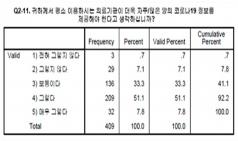 국민 58.9%, 평소 이용 의료기관서 코로나19 백신 정보 얻길 원해